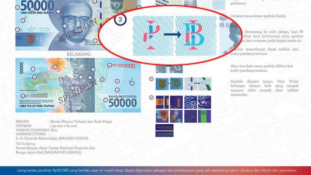 Mengenal Rectoverso Pada Logo BI di Rupiah Desain Baru