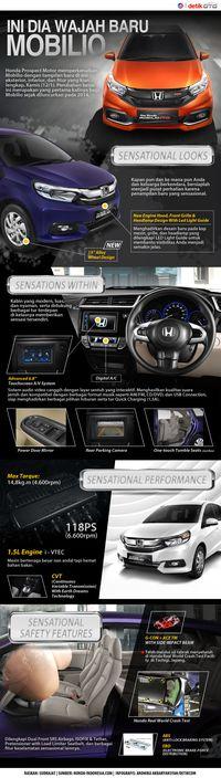 Dengan Mobilio Anyar, Honda Ingin Tambah Pangsa Pasar