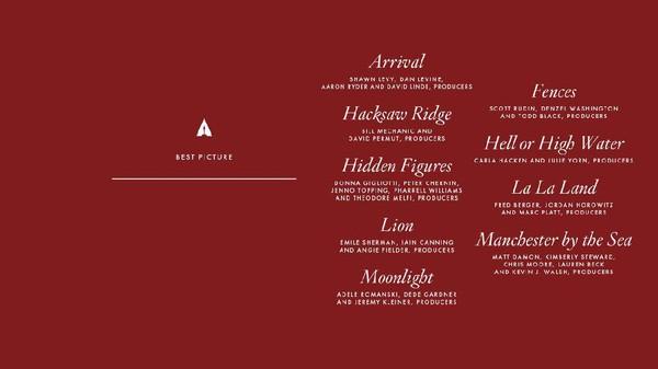 Simak di Sini Prediksi Film Terbaik Oscar 2017
