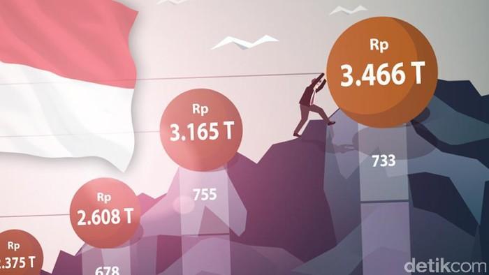 Ilustrasi: Andhika Akbarayansyah/Tim Infografis