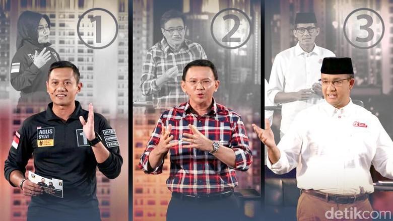 Membandingkan Hasil Survei 3 Cagub-Cawagub DKI Jakarta