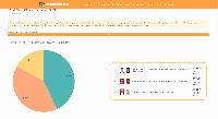 Hasil real count KPU untuk Pilgub DKI.