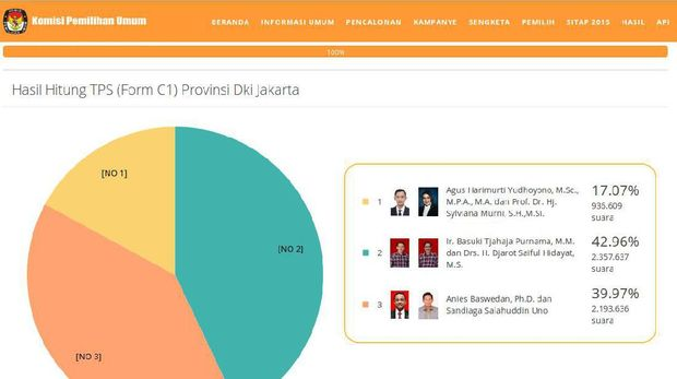 Screenshot situs KPU pukul 15.00 WIB.