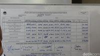 Hasil rekapitulasi suara di KPU Jakarta Pusat