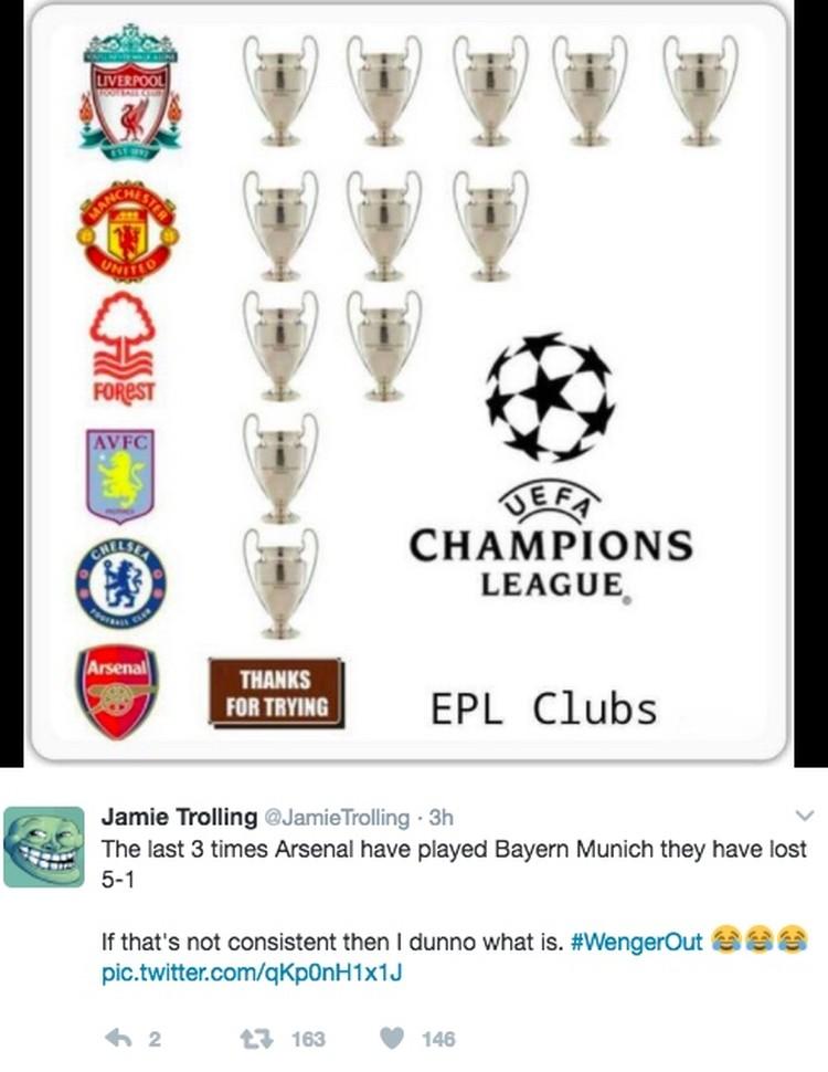 Dibobol Munich 10 Gol Arsenal Jadi Korban Meme