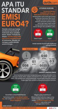 Infografis Euro4