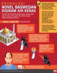 Prabowo Sampaikan Simpati, Novel Tunggu Jokowi Berbicara