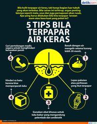 Infografis Cara Menghadapi Paparan Air Keras