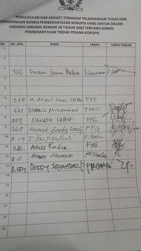 Ini Nama-nama Anggota DPR Inisiator Angket KPK