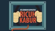 Lapas Semarang Overkapasitas, Rutan Baru Akan Dibangun