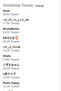 Ahok Jadi Trending Topic Twitter Dunia