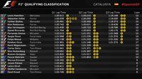 Ungguli Vettel, Hamilton Rebut <i>Pole</i>