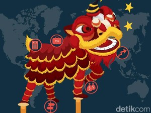 """China, Revolusi Toilet, dan """"Globalisasi Terpimpin"""""""