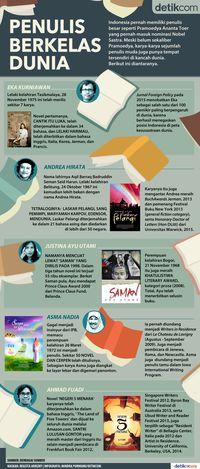 Penulis Berkelas Dunia