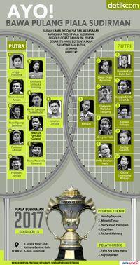 infografis skuat Indonesia ke Piala Sudirman 2017
