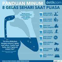 Infografis: Mengatur Kebutuhan Minum 8 Gelas Sehari Saat Puasa