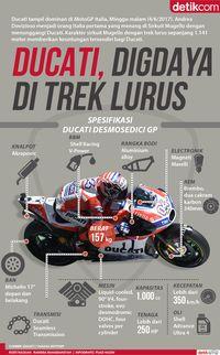 Infografis Ducati