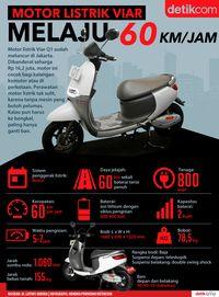 Infografis motor listrik Viar