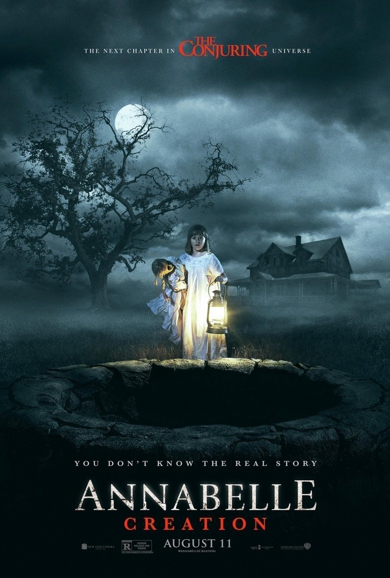 Foto: Annabelle Creation