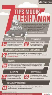 Infografis Tips Mudik