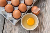 Kuning telur,