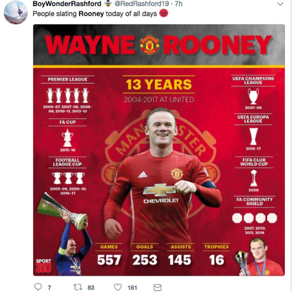 Netizen lain membuat beragam prestasi yang diukir Rooney selama membela Manchester United. Foto: istimewa