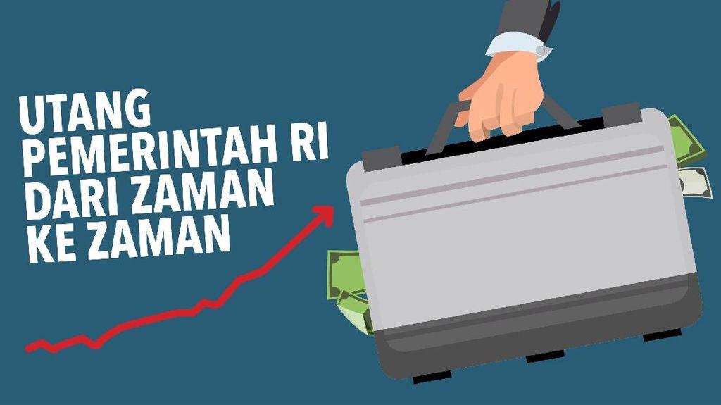 Utang dari Zaman Soeharto hingga Jokowi, Mana Paling besar?