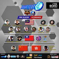 Jawara Dunia Street Fighter dan Tekken Bakal Kumpul di Jakarta
