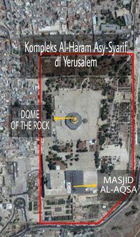 Kompleks Al Aqsa.