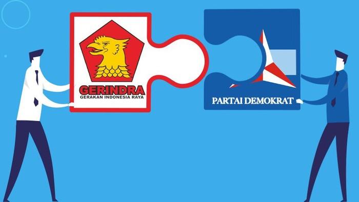 Koalisi Gerindra Demokrat