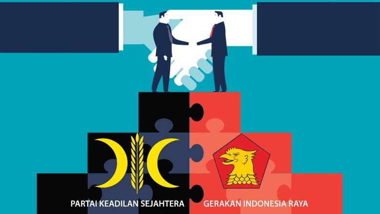 PKS-Gerindra Incar PAN-PKB-PD untuk Pilpres 2019