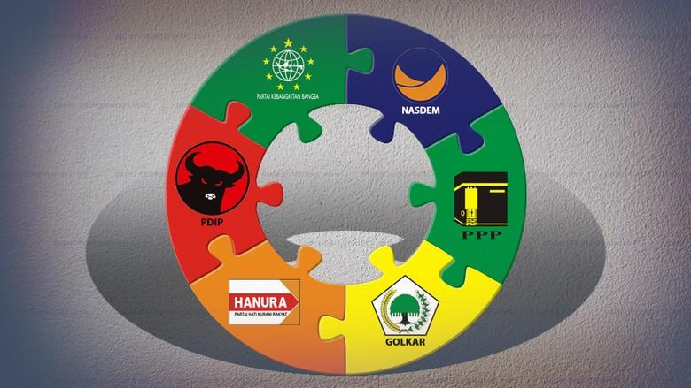 Selain PDIP, PA 212 Jauhi NasDem-Perindo-Hanura-PPP-PKB-Golkar