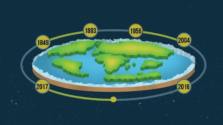Kenapa Sih Kaum Bumi Datar Jadi Olok-olok Politik?
