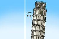 Kemiringan Menara Pisa