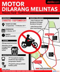 Infografis Larangan Motor di Jalan Rasuna Said dan Sudirman