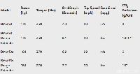 Mobil Listrik BMW I3 Makin Kece, Ada Tipe yang Lebih Sporty