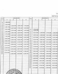 61 Instansi Buka Lowongan CPNS, Berapa Sih Gajinya?