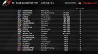 Hasil GP Singapura  2017