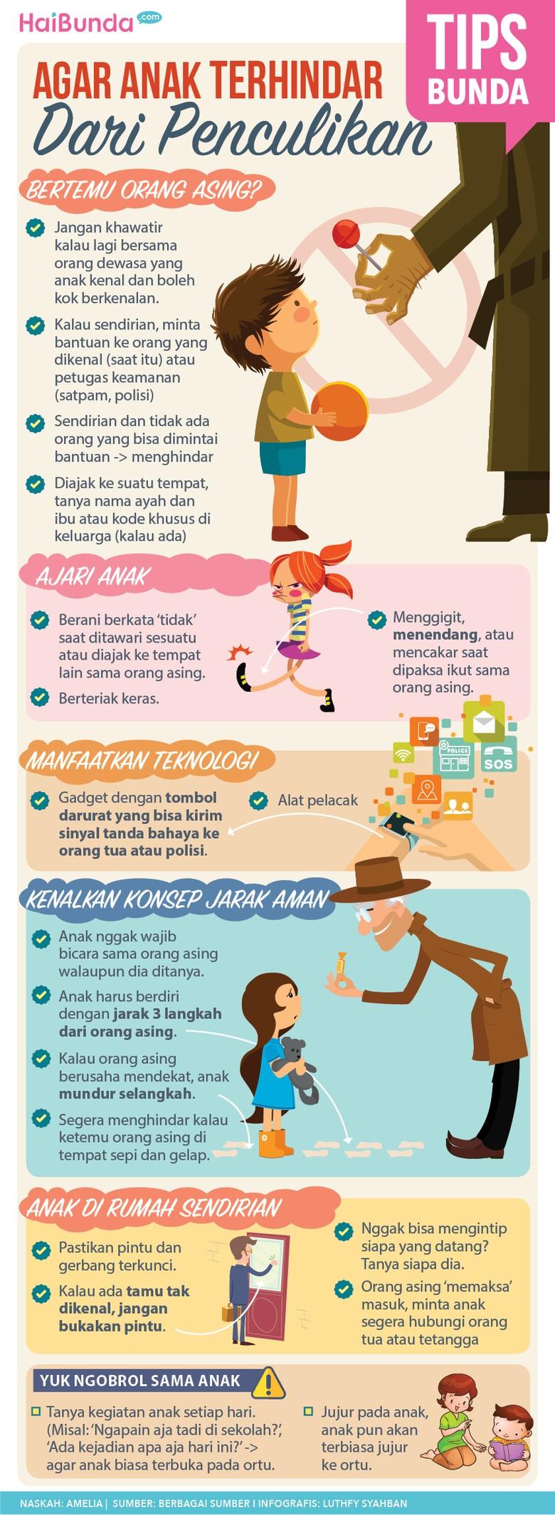Tips Agar Anak Terhindar dari Penculikan/ Foto: Infografis