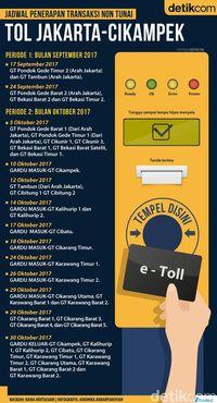 Jadwal Penerapan Transaksi Non Tunai di Tol-Jakarta Cikampek