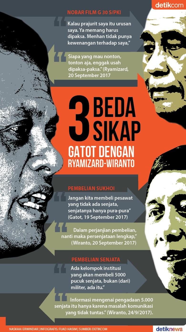 3 Beda Sikap Jenderal Gatot Vs Wiranto-Ryamizard