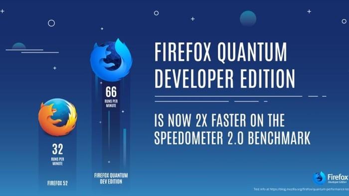 Firefox. Foto: Istimewa