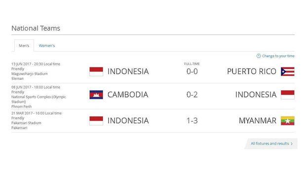 Laman situs FIFA tidak mencantumkan laga uji coba Timnas Indonesia vs Kamboja. (