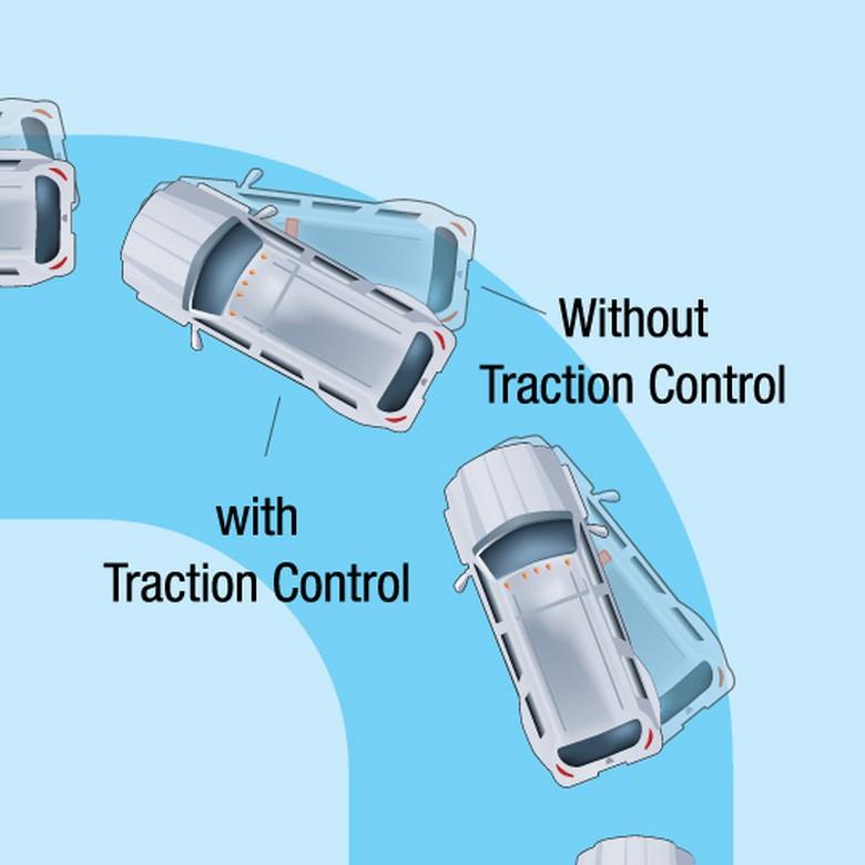 Apa Itu Traction Control? Simak Penjelasan Rifat Sungkar Berikut Ini Foto: Pool (MyCarDoesWhat)