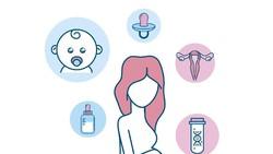 Kekhawatiran akan kesuburan pasti pernah dipikirkan wanita, terutama yang bercita-cita memiliki anak. Berikut tanda-tanda kesuburan kamu bagus.