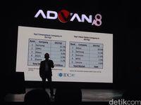 Berkah TKDN, Vendor Lokal Bisa Setara Apple Cs