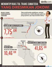 Jalan Tol Trans SUmatera yang Baru Diresmikan Presiden Jokowi