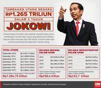 Beda Data Utang Per Anak dengan Prabowo, Sandi Singgung Kurs
