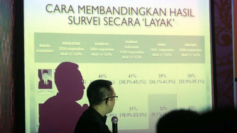 Survei Polmark 57,6 Persen Puas dengan Kinerja Jokowi