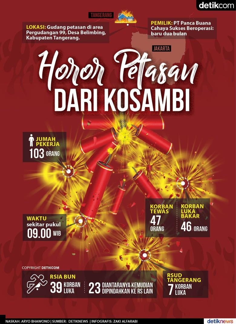 Horor di Pabrik Petasan Kosambi